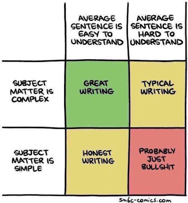 What makes for great writing?